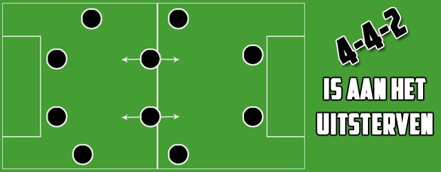Voetbal tactiek 4 4 2