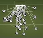 Schoten op goal van Messi