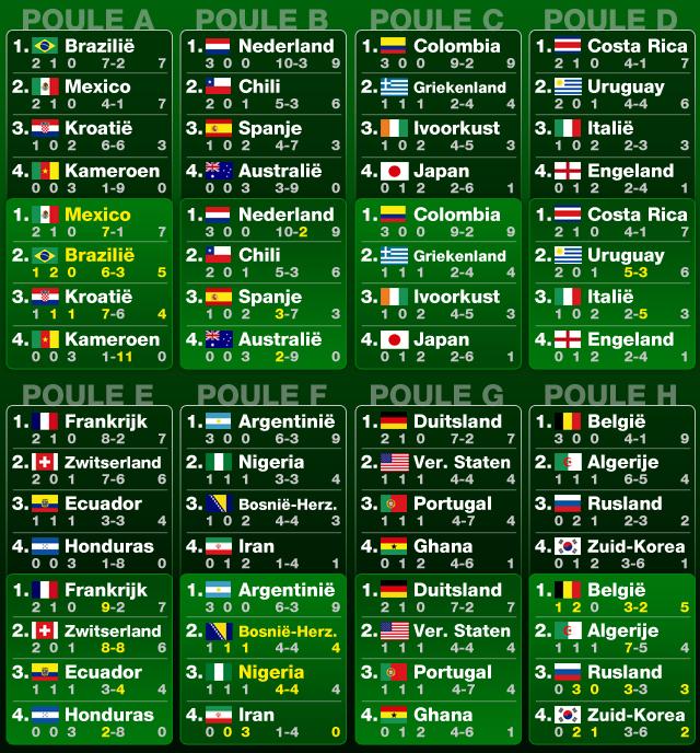 WK-poulefase-scheidsrechters