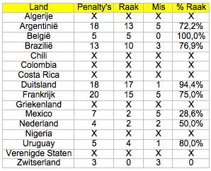 penalty3