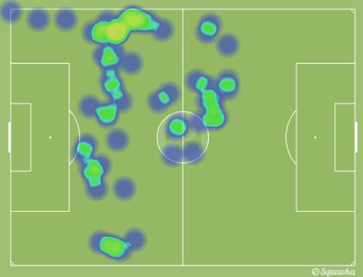 Afbeelding 3: De heat map van Lionel Messi tegen het Nederlands elftal, die aantoont dat Messi geen succesvolle acties in de zestien meter van Oranje beging. (via Squawka)