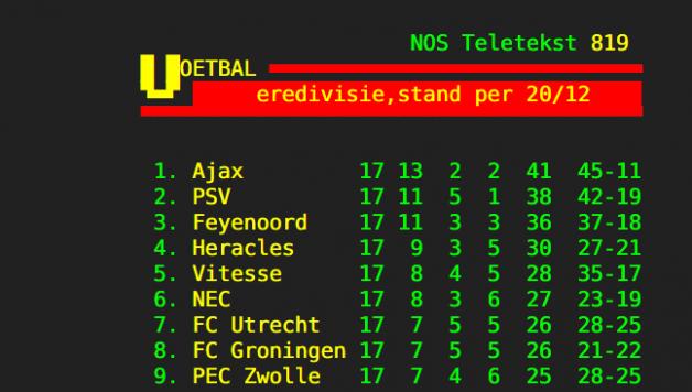 Eredivisie header tele