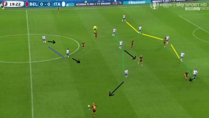 Afbeelding 3: Italië met medium blok in 3-5-2/5-3-2. Backs van België onvoldoende hoog en te weinig spelers tussen de linies