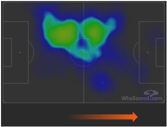 Afbeelding 3: Heatmap van Vidal tegen Werder Bremen