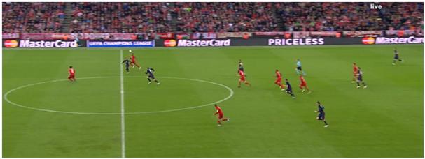 Afbeelding 4: Atlético Madrid (blauw) creëert een 2 vs 2 situatie uit een snelle omschakeling.