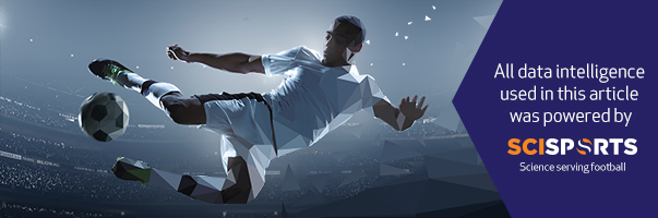 Banner SciSports