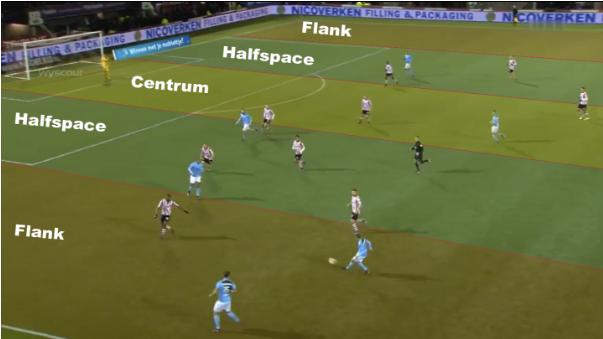 FC Utrecht halfspaces