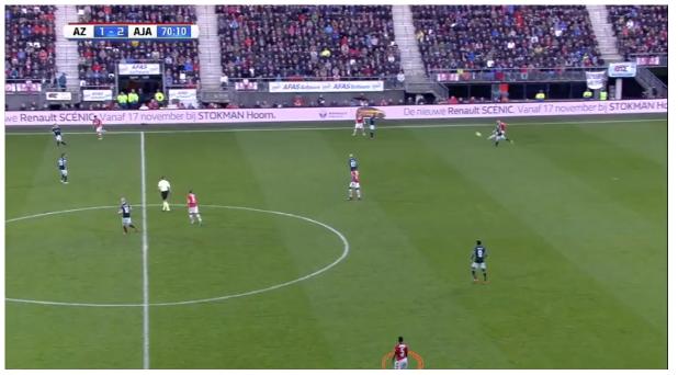 Analyse Feyenoord 1