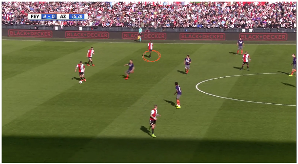 Analyse Feyenoord 2