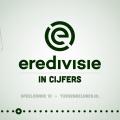 Eredivisie in cijfers, speelronde 10