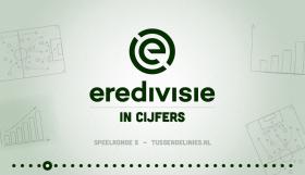 Eredivisie in cijfers speelronde 5