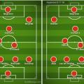 Opstellingen-Feyenoord