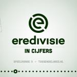 Eredivisie in cijfers speelronde 11