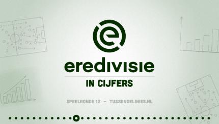 Eredivisie in cijfers speelronde 12