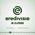 Eredivisie in cijfers, speelronde 13