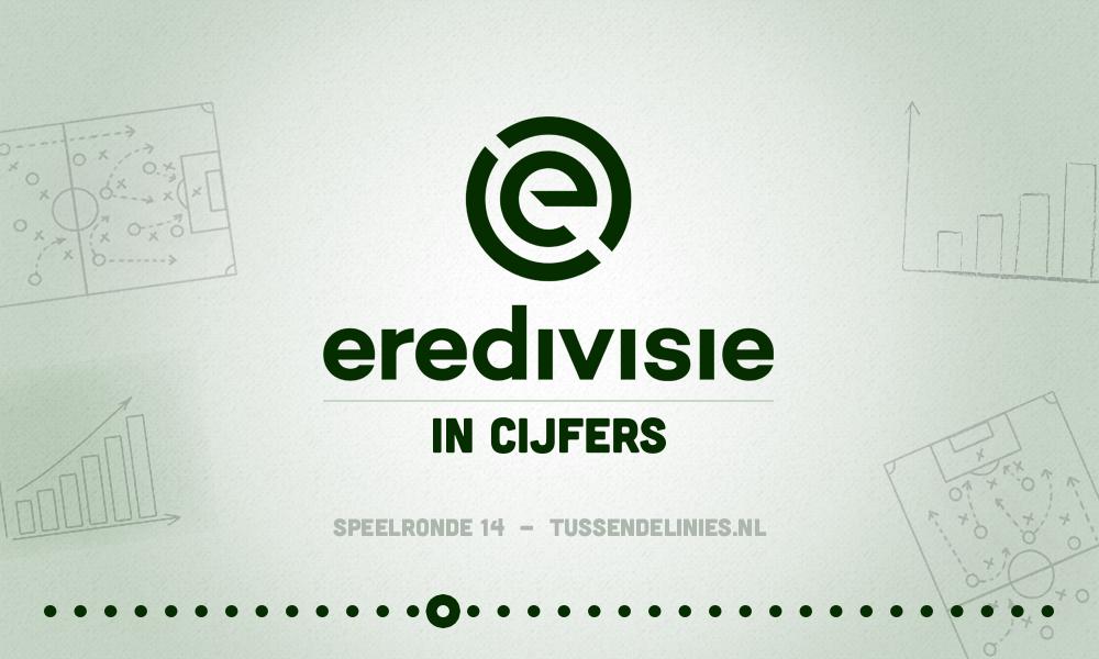 Eredivisie in cijfers speelronde 14