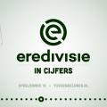 Eredivisie in cijfers speelronde 15