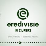 Eredivisie in cijfers, speelronde 16