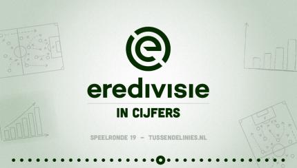 Eredivisie in cijfers speelronde 18
