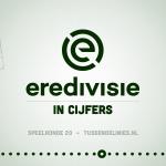 Eredivisie in cijfers speelronde 20