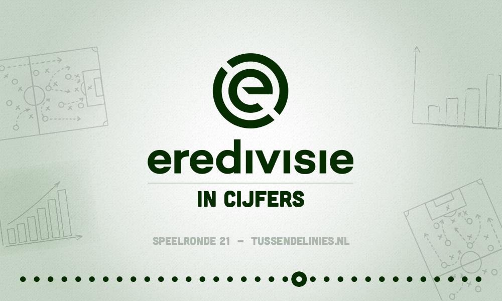 Eredivisie in cijfers speelronde 21
