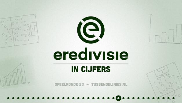 Eredivisie in cijfers speelronde 23
