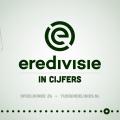Eredivisie in cijfers speelronde 26