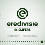 Eredivisie in cijfers speelronde 27
