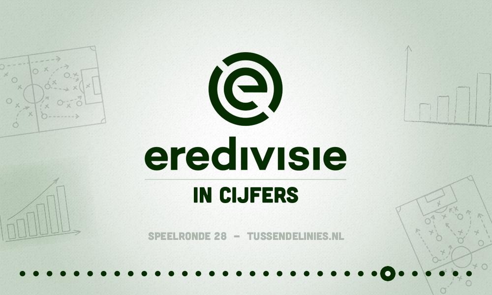 Eredivisie in cijfers, speelronde 28