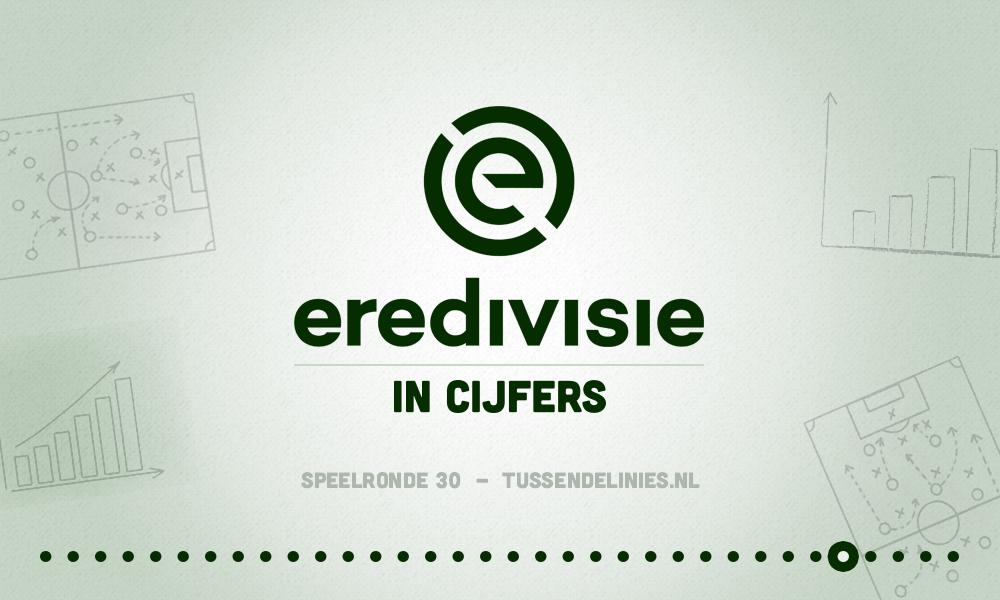 Eredivisie in cijfers speelronde 30