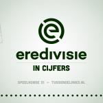 Eredivisie in cijfers speelronde 31
