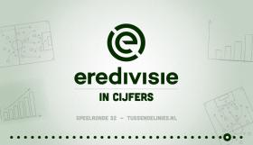 Eredivisie in cijfers speelronde 32
