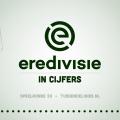 Eredivisie in cijfers speelronde 33