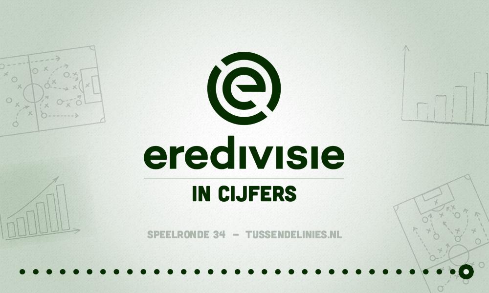 Eredivisie in cijfers speelronde 34