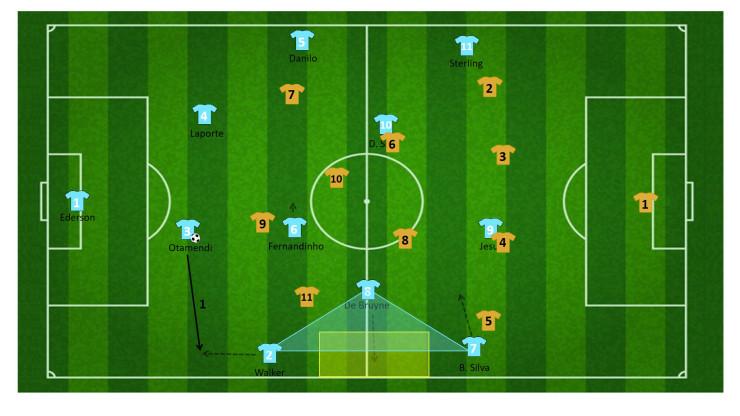 tactiek guardiola manchester city 28