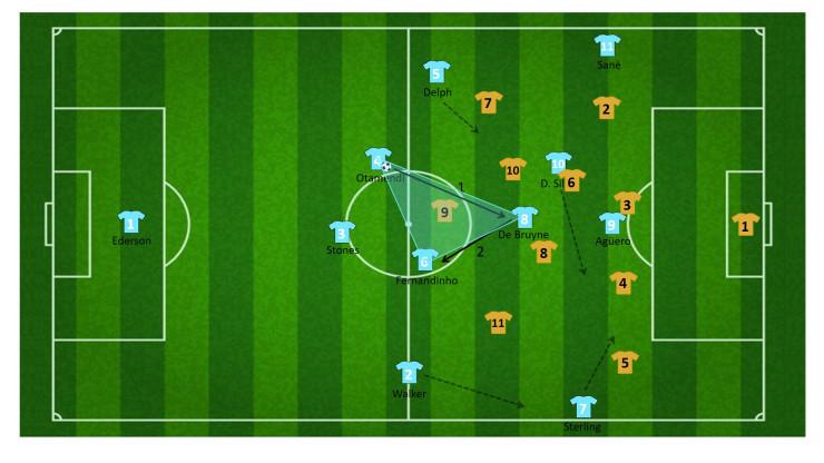 tactiek guardiola manchester city 37