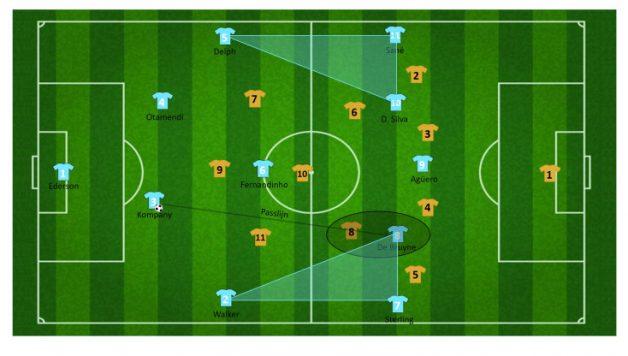 tactiek guardiola manchester city 40