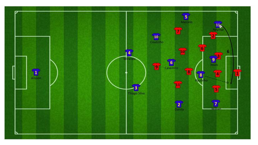 Tactiek brazilie WK 25