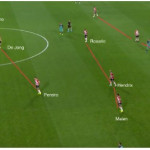 PSV - Spurs tactische analyse 3