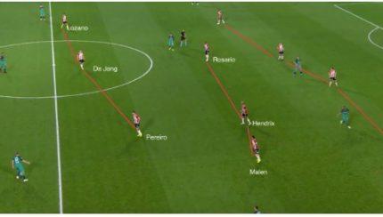 PSV - Spurs tactische analyse 3