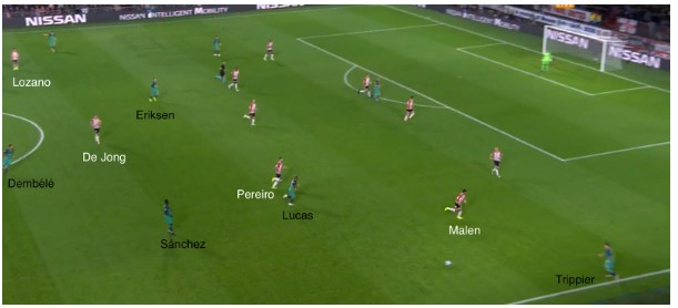 PSV - Spurs tactische analyse 4