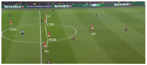 ajax benfica analyse 2