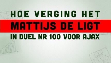 matthijs-de-ligt-100-duels-ajax