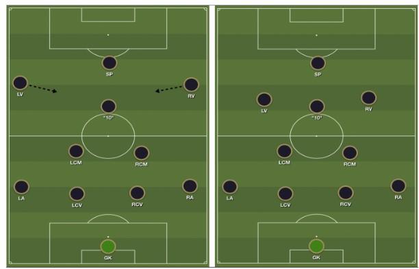 Bekerfinale Ajax analyse 3