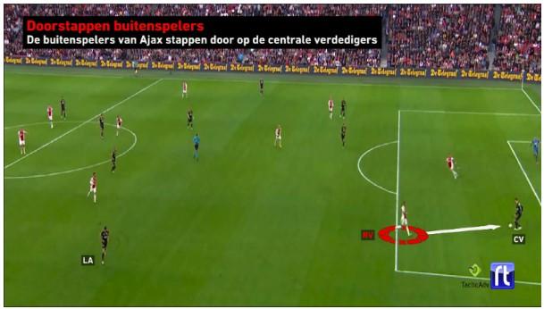 Bekerfinale Ajax analyse 4