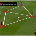 Bekerfinale Ajax analyse 6