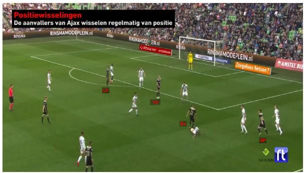 Bekerfinale Ajax analyse 7