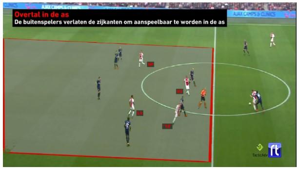 Bekerfinale Ajax analyse 8