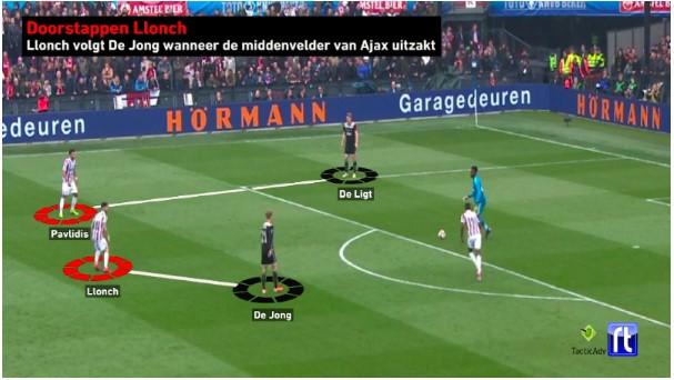 Bekerfinale Willem II - Ajax Analyse 3