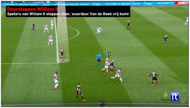 Bekerfinale Willem II - Ajax Analyse 4